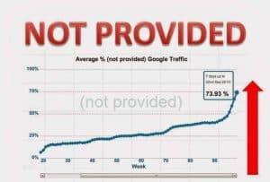 Analítica Web: Not Provided