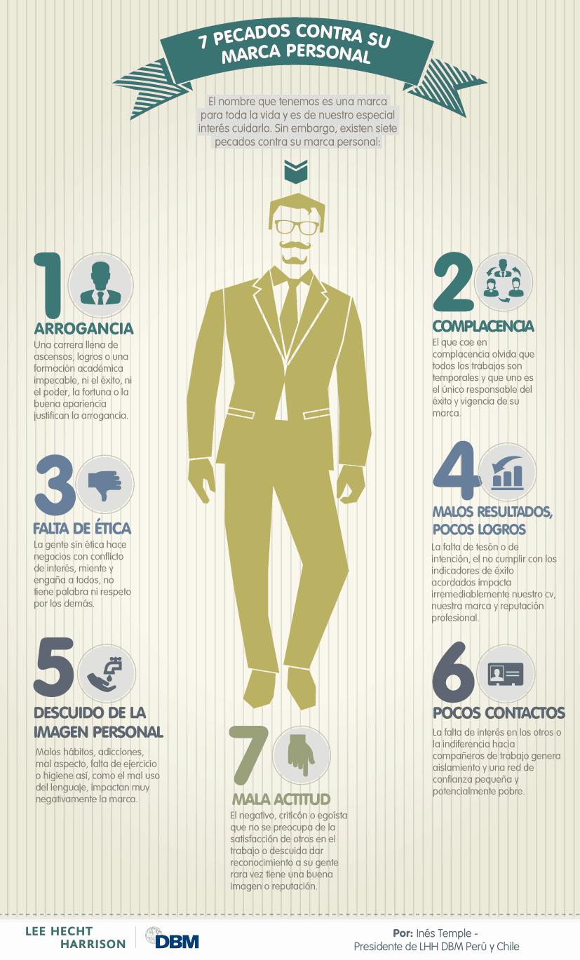 infografia-7_pecdos_marca_personal