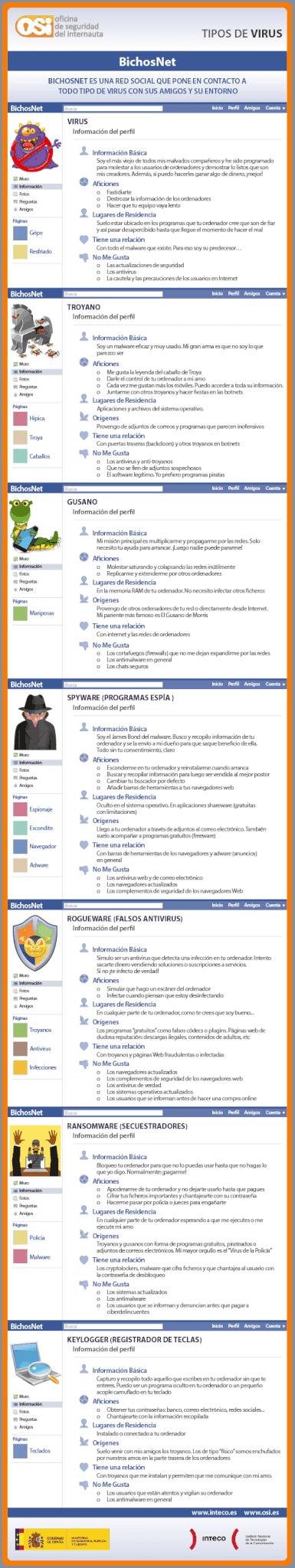 infografia-tipos-virus-informaticos