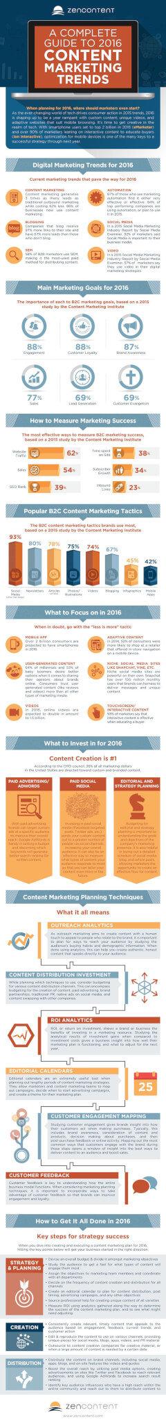 marketin-contenidos-2016-infografia