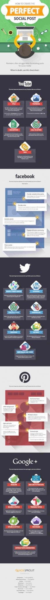 """Aprende cómo alcanzar la """"perfección 2.0"""" #Infografía"""