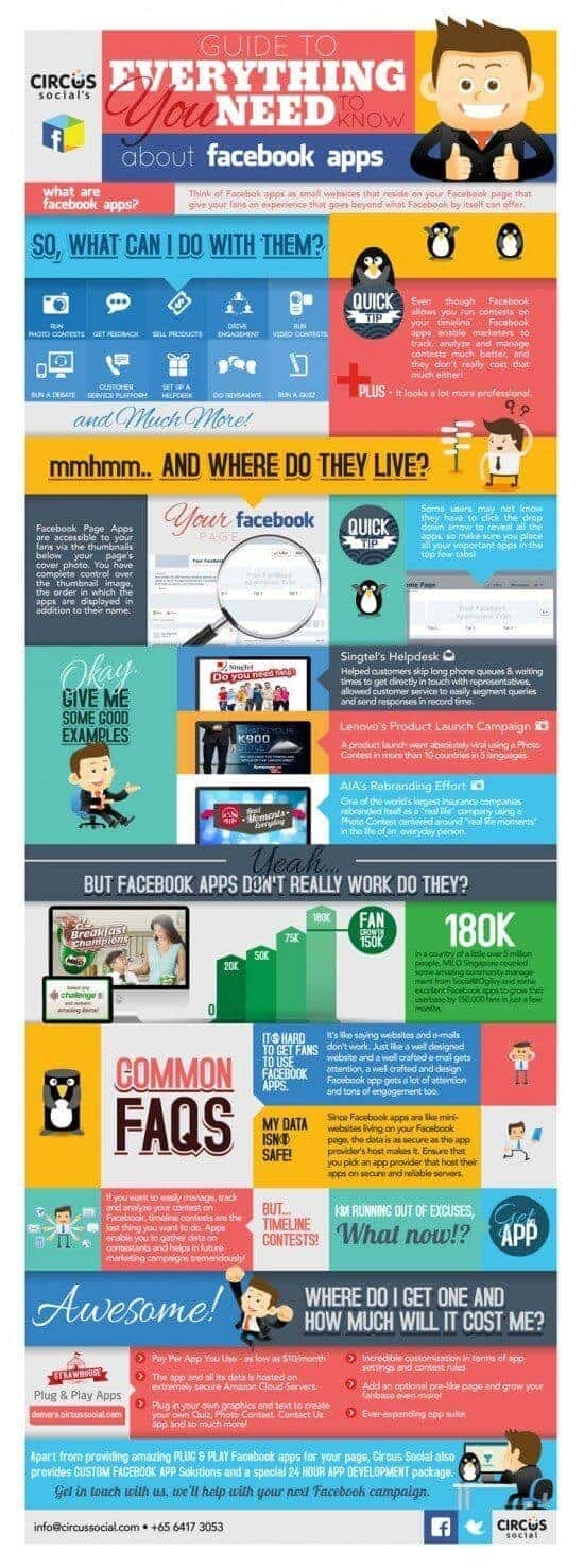 Guía sobre todo lo que debes conocer de las Facebook Apps #Infografía