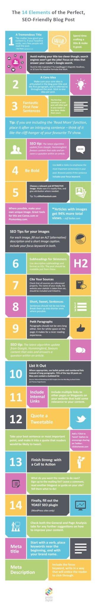elementos de un post amigable con el SEO #infografía
