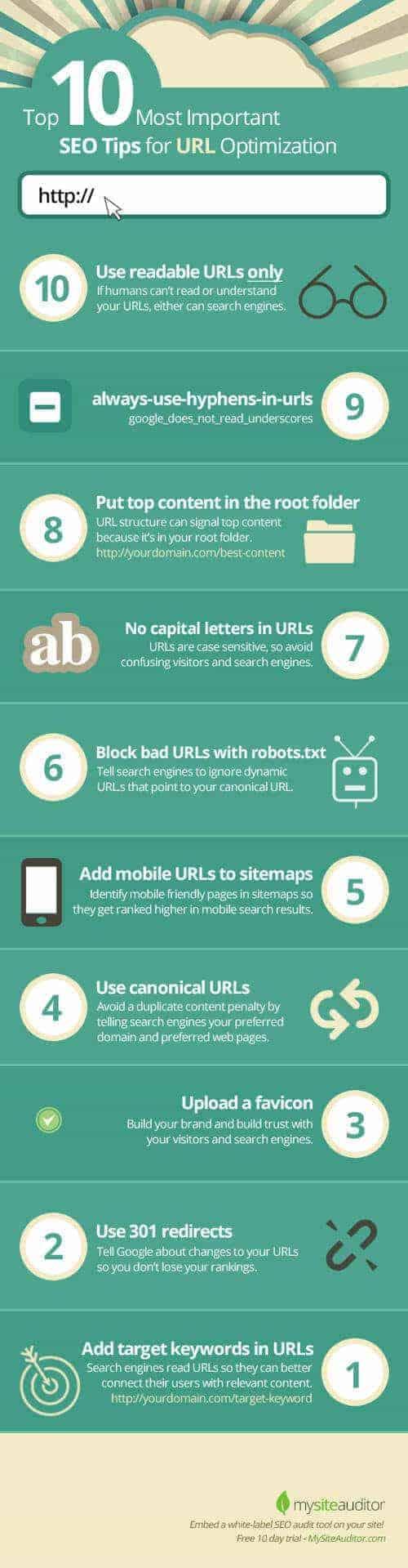 optimizar url para el SEO infografia