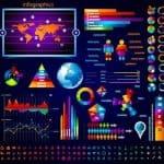 10 herramientas gratuitas para crear infografías #Infografía