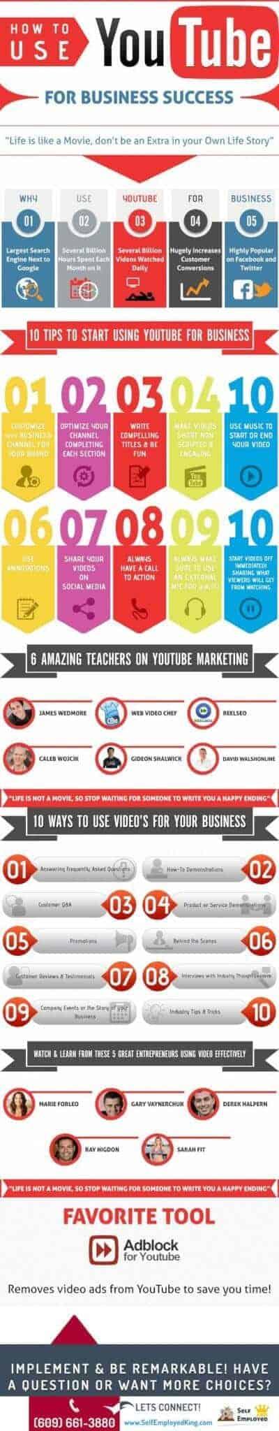 saber-youtube-negocios-infografia