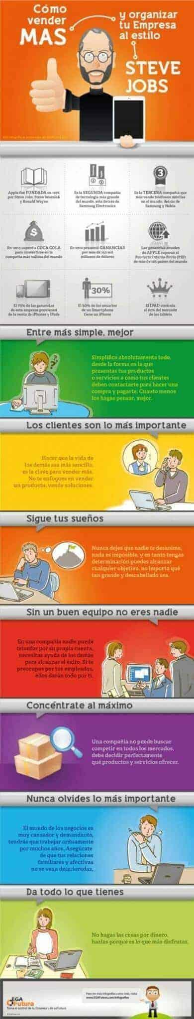 vender-mas-lecciones-steve-jobs-infografia