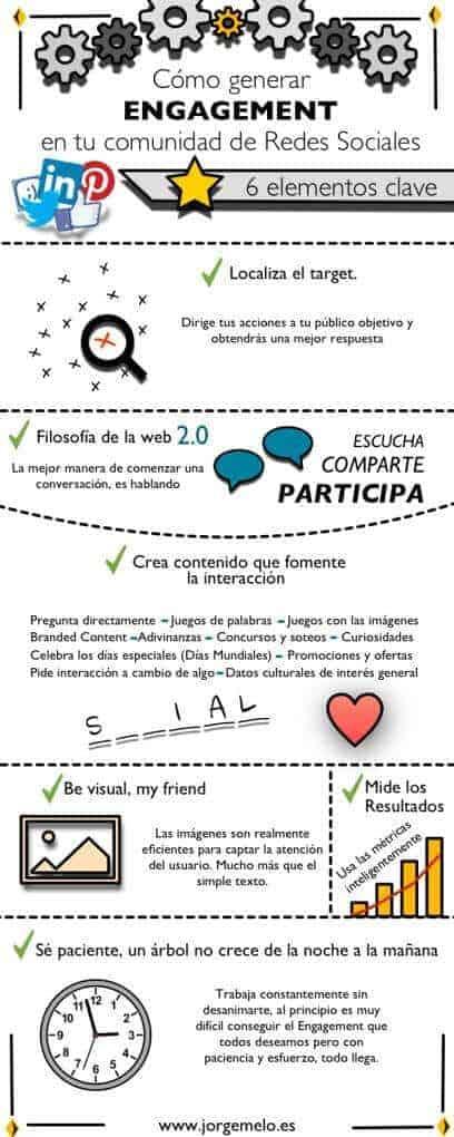 engagement redes sociales-infografia