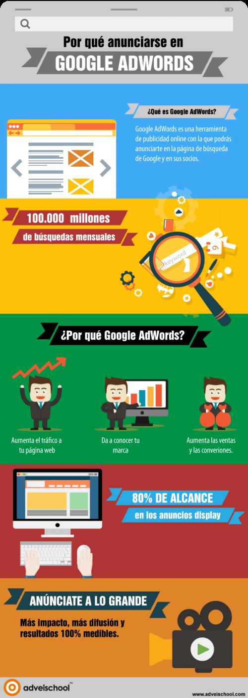 por qué utilizar google adwords infografia