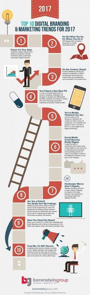 Tendencias en el branding personal 2017 #infografía