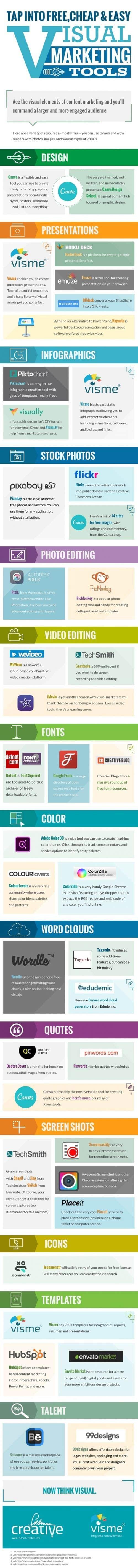 herramientas para el marketing visual infografia