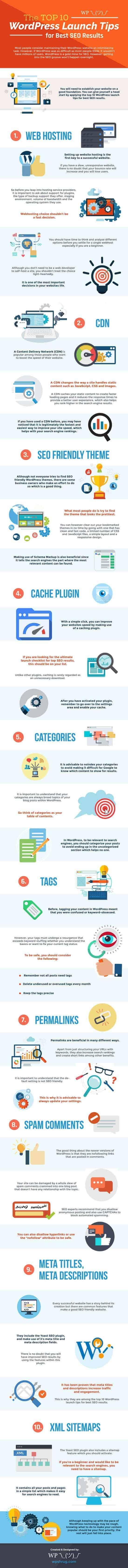 Consejos de diseño web en WordPress para un mejor posicionamiento SEO infografia