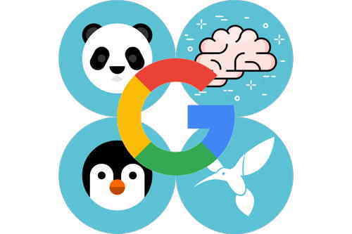 pasos para crear contenido de calidad que se adapte a Panda
