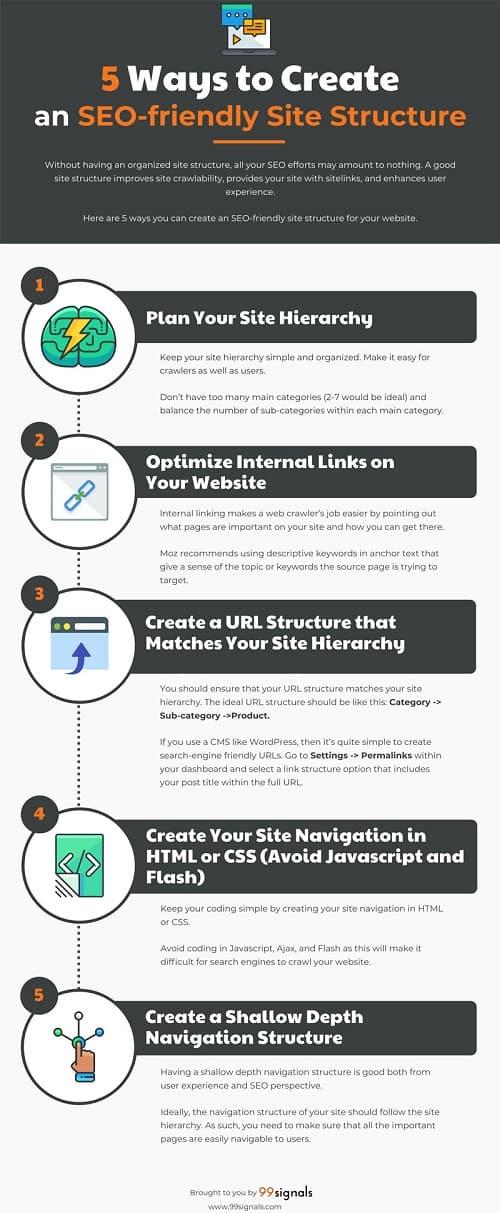 Consejos SEO para optimizar la estructura de la web #infografía