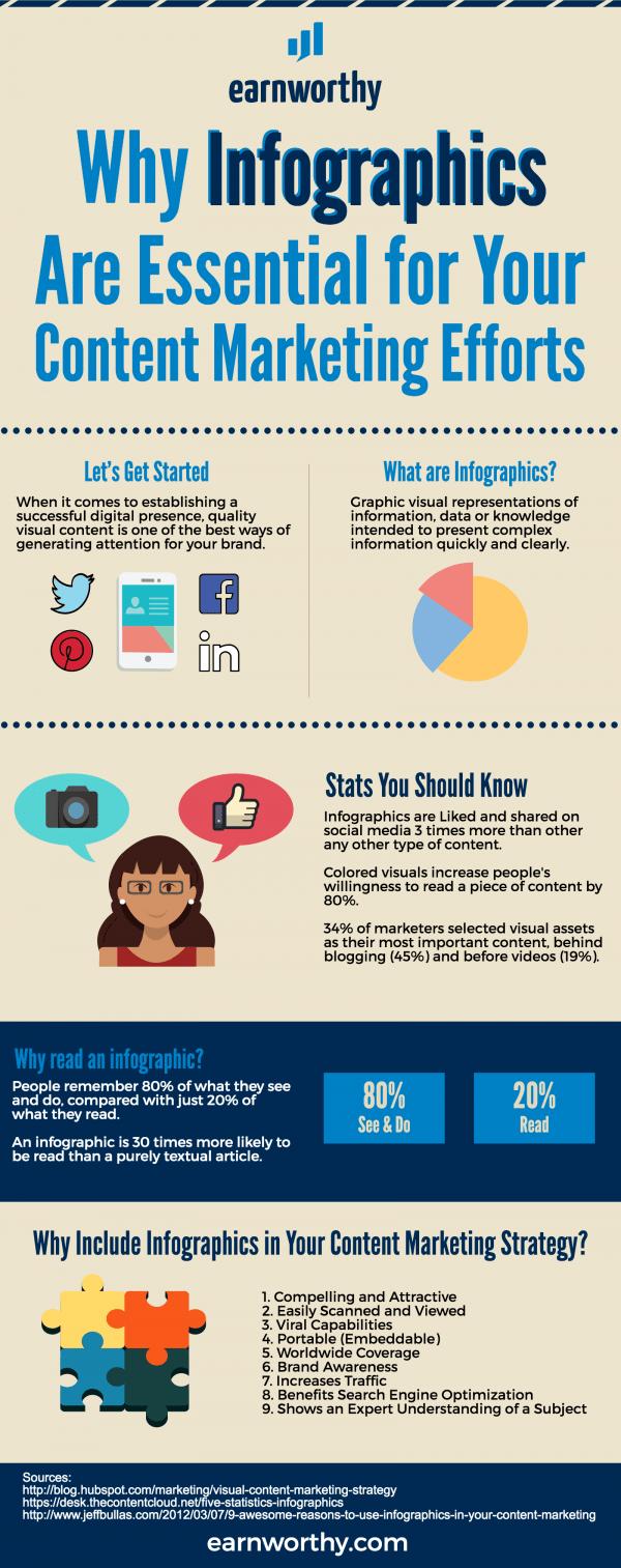 infografias para conseguir tráfico