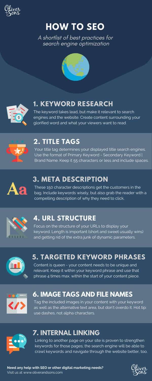 Aspectos-SEO-básicos-para-tu-contenido-infografia