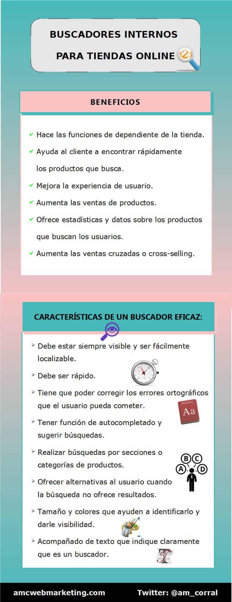 Infografia-buscador-interno