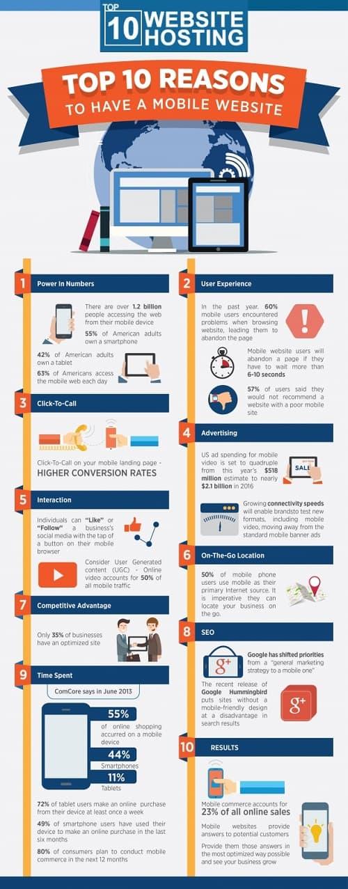 Motivos-para-tener-un-sitio-web-movil-infografia