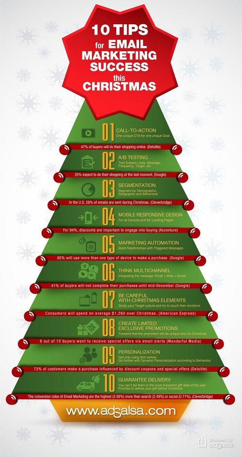 Guía para planificar campañas de e-mail marketing navideño