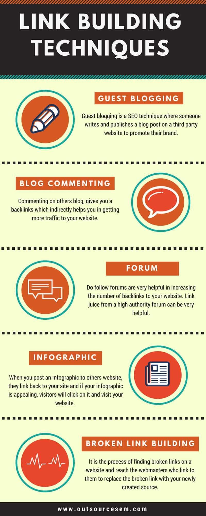 link-building-infografia