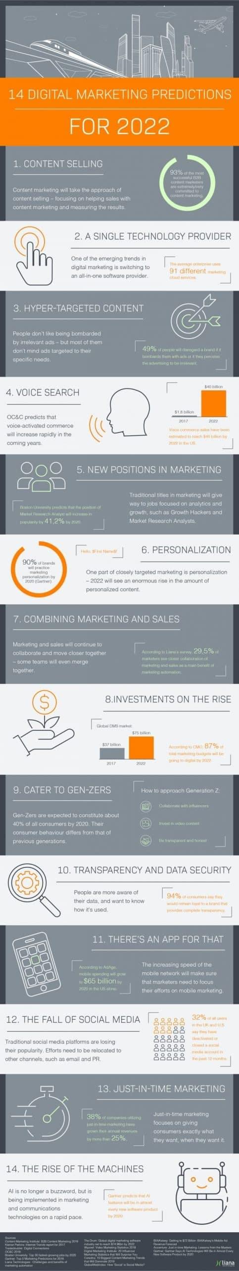 infografia predicciones marketing para 2020