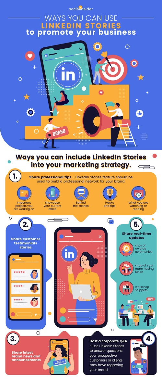 Como usar las historias de LinkedIn en tu negocio #infografia
